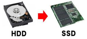 SSD inkl. installation og flytning af data